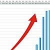 销售业绩攀升