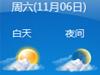 郑州国际车展天气预报