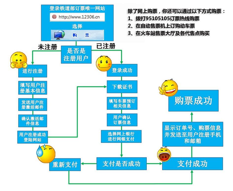 春运 2012年河南春运 新闻中心